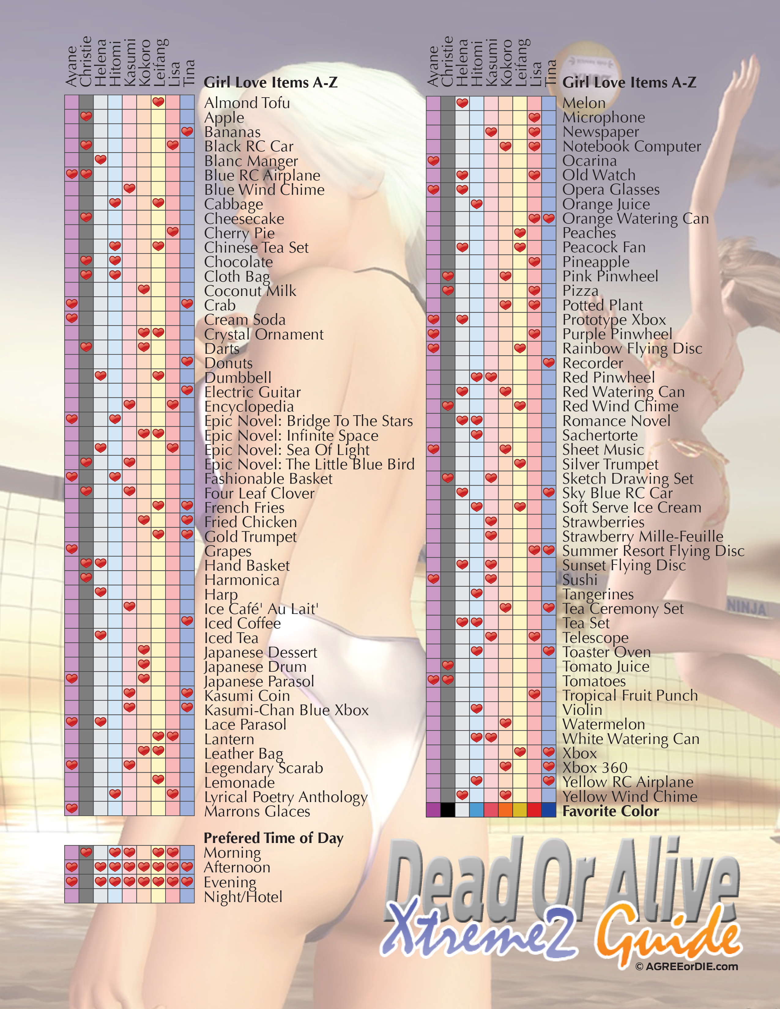 Dead or Alive Xtreme 2 Beach Volleyball girl item love guide