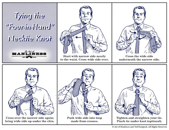 how to tie a four in hand necktie knot diagram