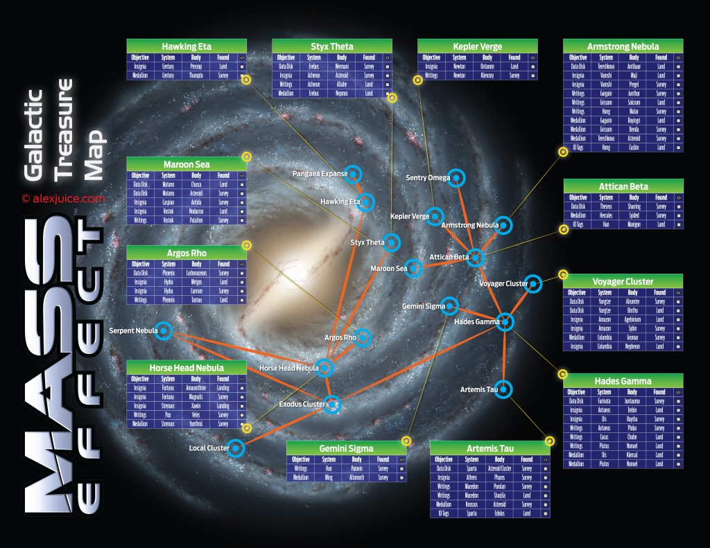 Mass Effect galaxy map with locations of all hidden items. All complete collections.