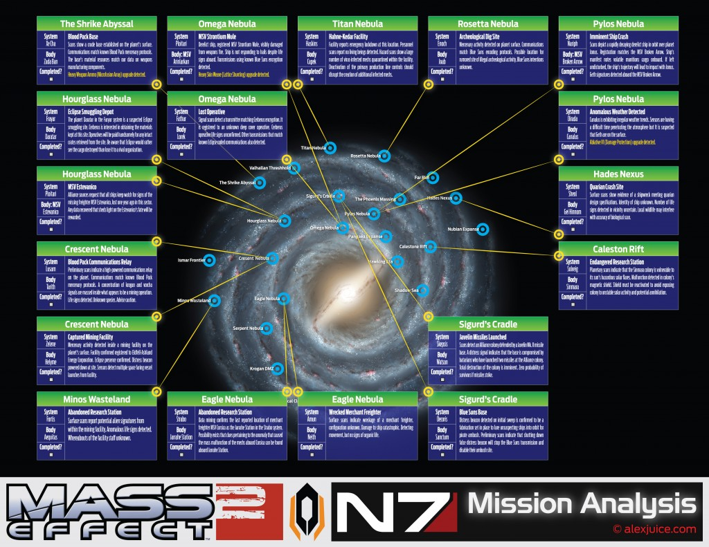 Mass Effect 2 galaxy map showing the locations of all N7 missions.