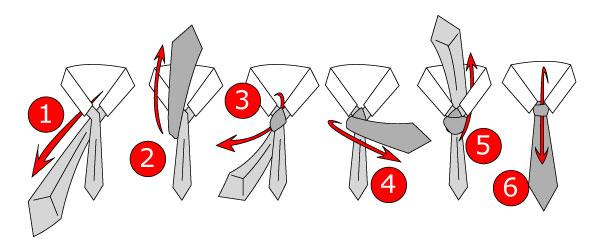 pratt-tie-knot-diagram